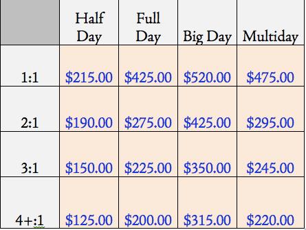 SMG Price Chart for all Custom Ski, Rock, Alpine, & Ice programs
