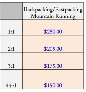 Sierra-Price-Chart-Trail-281x300