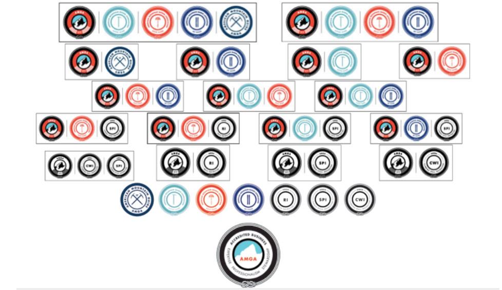 AMGA-logos